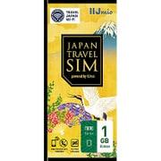 IM-B186 [Japan Travel SIM Small (nano)]