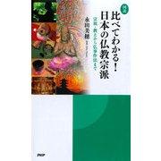 (図説)比べてわかる! 日本の仏教宗派 宗祖・教えから仏事作法まで(PHP研究所) [電子書籍]