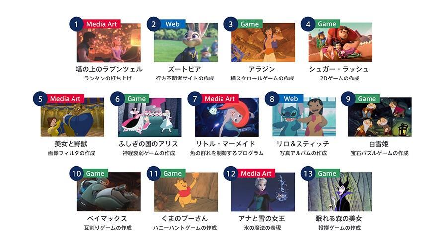 教材内に使用されるディズニー作品および学習内容一覧