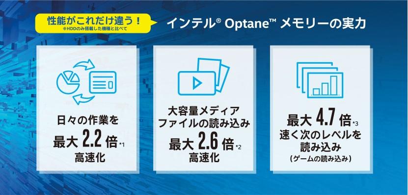 性能がこれだけ違う!※HDDのみ搭載した機種と比べて インテル® Optane™ メモリーの実力