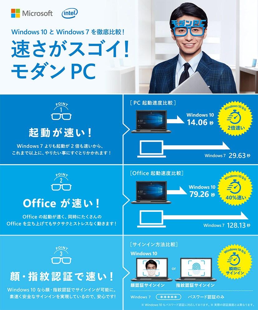 Microsoft Windows 10 と Windows 7 徹底比較 | 速さがスゴイ!モダンPC