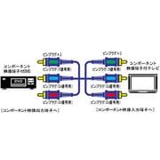 VX-D115E DVD用ビデオコード [ピンプラグ×3-ピンプラグ×3 1.5m]