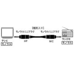 RP-CA14A モノラル音声-モノラル音声ケーブル 1.5m