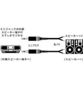 CN-137A スピーカーコード [ミニプラグ-先バラ 3m (2本1組)]