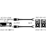 CN-158A スピーカーコード [ピンプラグ-先バラ 3m (2本1組)]