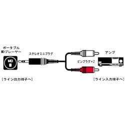 CN-201A オーディオコード [ステレオミニプラグ-ピンプラグ×2 1.5m]