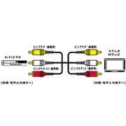 VX-17G ビデオコード [ピンプラグ×3-ピンプラグ×3 1m]