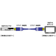 VC-S115G Sビデオコード [Sプラグ-Sプラグ 1.5m]