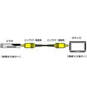 VX-105E ビデオコード [ピンプラグ-ピンプラグ 0.5m]