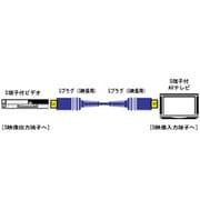 VC-S105E Sビデオコード [Sプラグ-Sプラグ 0.5m]