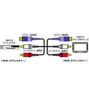 VC-S410E Sビデオコード [Sプラグ・ピンプラグ×2-Sプラグ・ピンプラグ×2 1m]