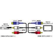 VC-S420E Sビデオコード [Sプラグ・ピンプラグ×2-Sプラグ・ピンプラグ×2 2m]