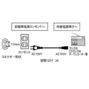 RP-CA100A [電源コード 1.5m]