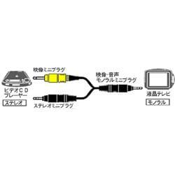 RP-CV40A 映像+モノラル音声-映像+ステレオ音声ケーブル 1m