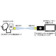 VX-CS120 CS/BSアンテナコード 2m
