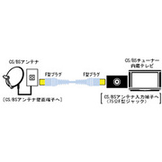 VX-CSL110 CS/BSアンテナコード 1m
