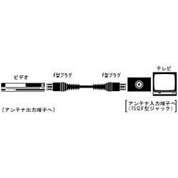 VX-2210 アンテナコード 10m