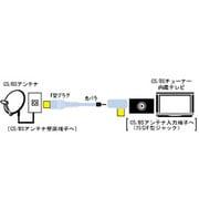 VX-CS210 CS/BSアンテナコード 1m