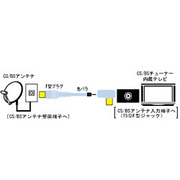 VX-CS230 CS/BSアンテナコード 3m