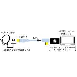 VX-CS250 CS/BSアンテナコード 5m