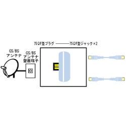 VZ-CS10 CS/BSアンテナコネクター 分配用 (CS/BSのみ分配)