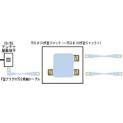 VZ-CS11 CS/BSアンテナコネクター 分配用