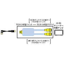 VZ-CS30 CS/BSアンテナコネクター 分波用