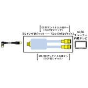 VZ-CS31 CS/BSアンテナコネクター 分波用
