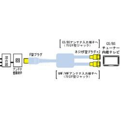 VZ-CS32 CS/BSアンテナコネクター 分波用