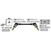 RP-CAM9G15 [MDネットワークコード 1.5m]