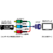 VX-DS210 D端子コード [D端子-ピンプラグ×3 1m]