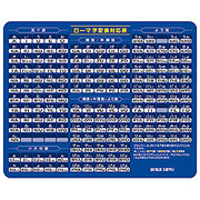 MPD-OP17RL7BL [マウスパッド 光学式・レーザー式・ボール式マウス対応 ローマ字・大・ブルー]