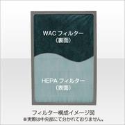 HEPA&WAC フィルターユニット [高機能フィルター]
