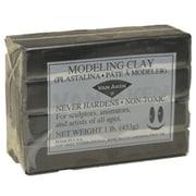 モデリングクレイ plastalina(1Pound) ブラック [工作用ねんど]