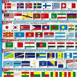国旗 世界 一覧 の