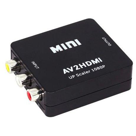 HDX-A2H [RCA to HDMIコンバーター]