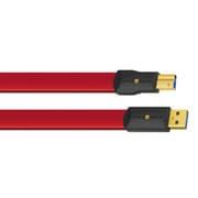 S3AB/0.6m [USBケーブル 0.6m]
