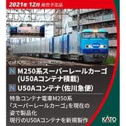 23-579 U50Aコンテナ 佐川急便 2個入 [鉄道模型]