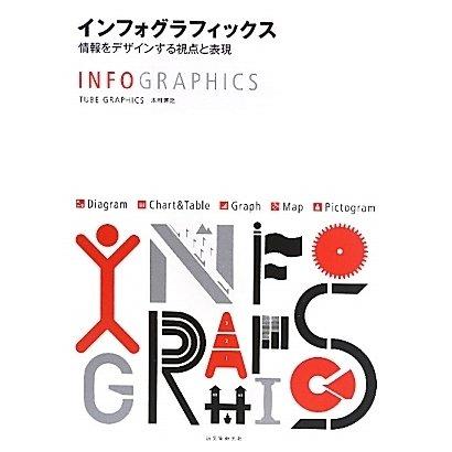 インフォグラフィックス―情報をデザインする視点と表現 [単行本]