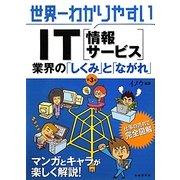世界一わかりやすいIT(情報サービス)業界の「しくみ」と「ながれ」 第3版 [単行本]