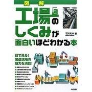 図解 工場のしくみが面白いほどわかる本 [単行本]