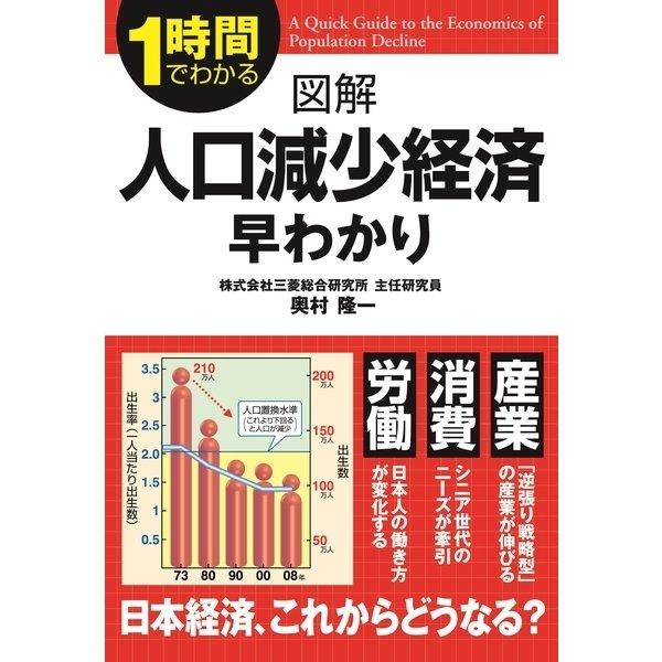 図解 人口減少経済 早わかり(KADOKAWA) [電子書籍]