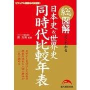 総図解 よくわかる 日本史&世界史 同時代比較年表(KADOKAWA / 中経出版) [電子書籍]