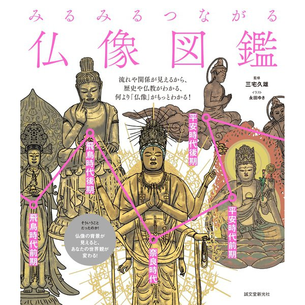 みるみるつながる仏像図鑑(誠文堂新光社) [電子書籍]