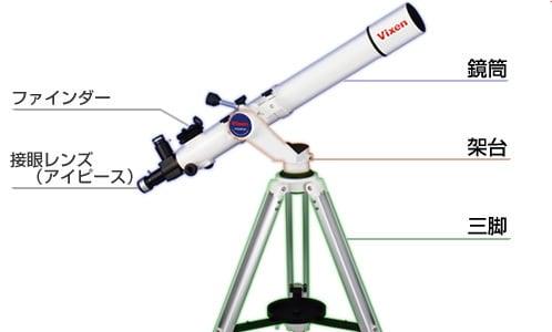ヨドバシ.com - 天体望遠鏡の選...